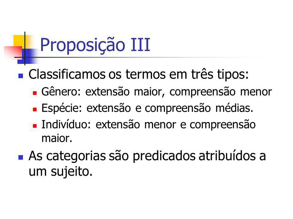 Proposição III Classificamos os termos em três tipos: