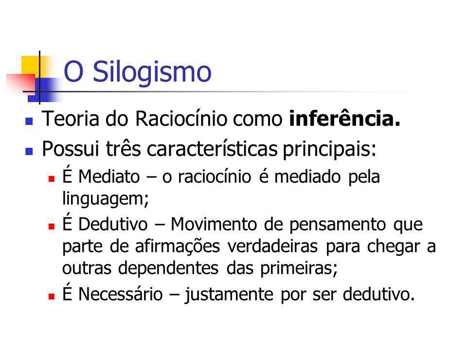 O Silogismo Teoria do Raciocínio como inferência.