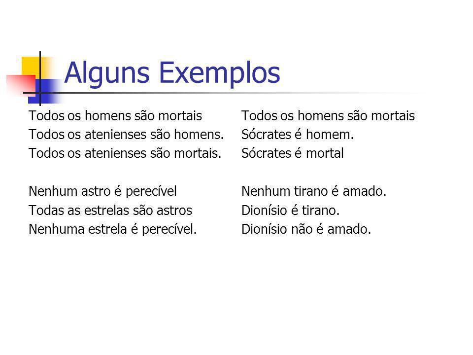 Alguns Exemplos Todos os homens são mortais Todos os homens são mortais. Todos os atenienses são homens. Sócrates é homem.