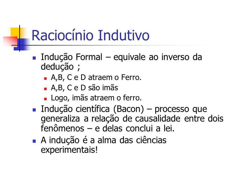 Raciocínio Indutivo Indução Formal – equivale ao inverso da dedução ;