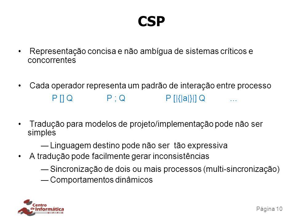 JCSP Biblioteca para Java que suporta CSP
