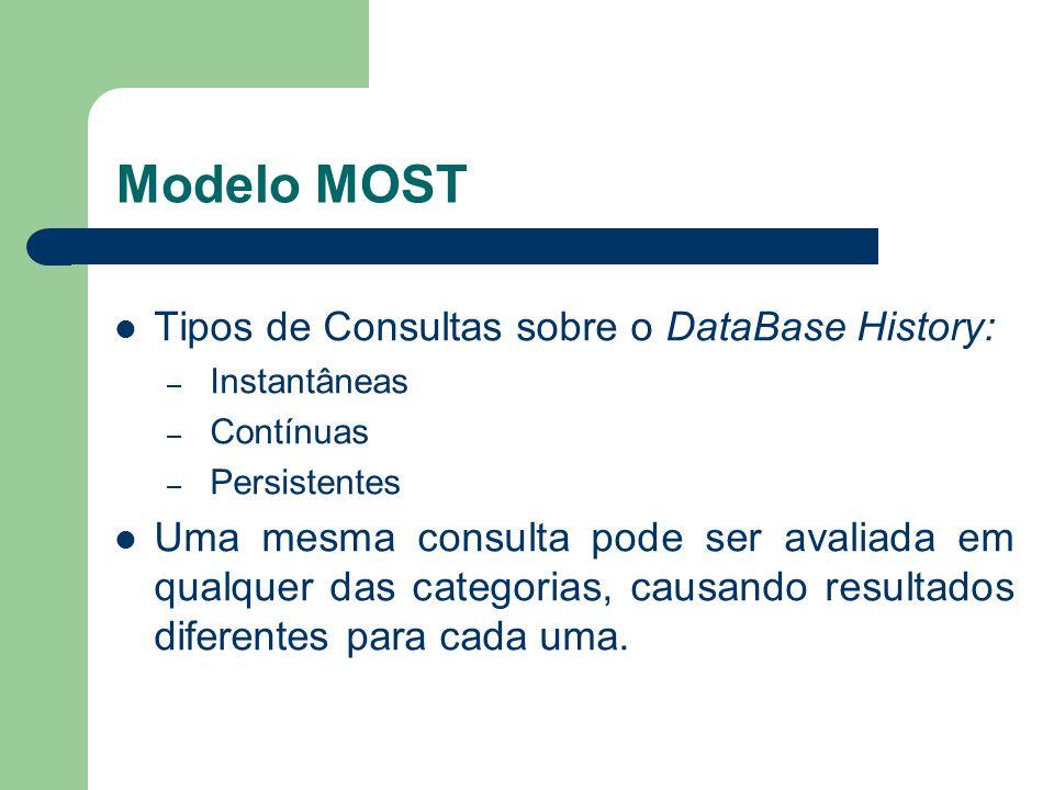 Modelo MOST Tipos de Consultas sobre o DataBase History: