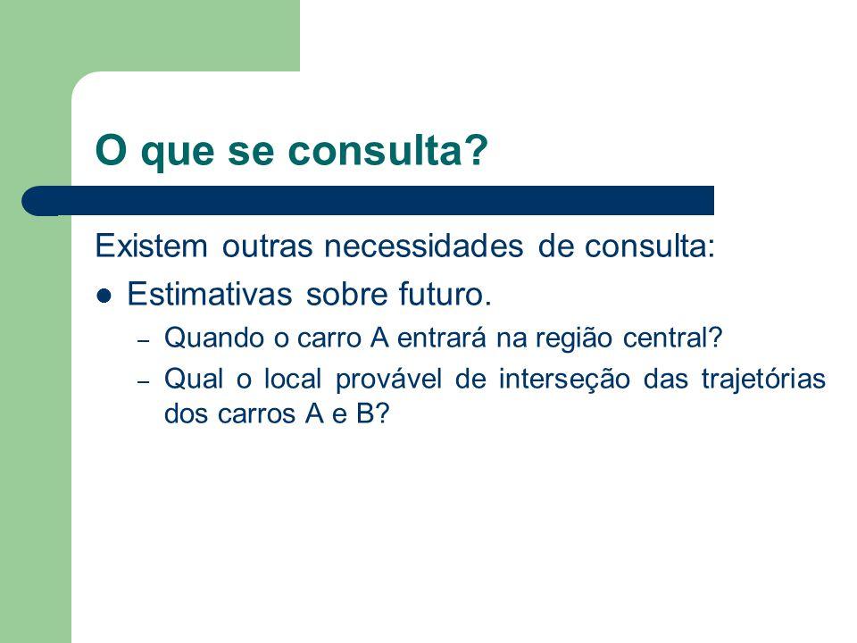 O que se consulta Existem outras necessidades de consulta: