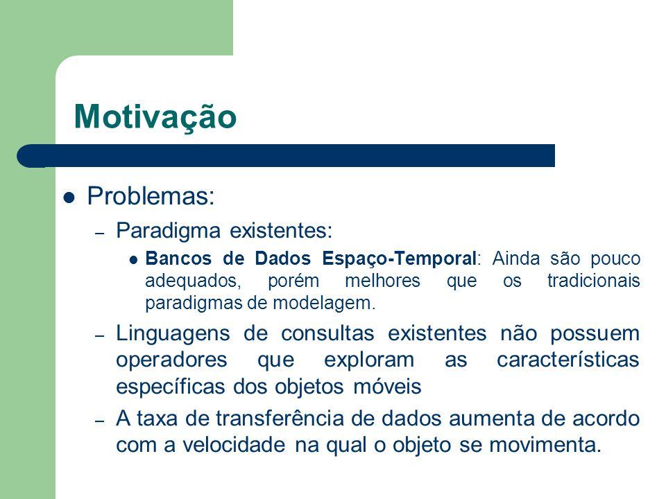 Motivação Problemas: Paradigma existentes: