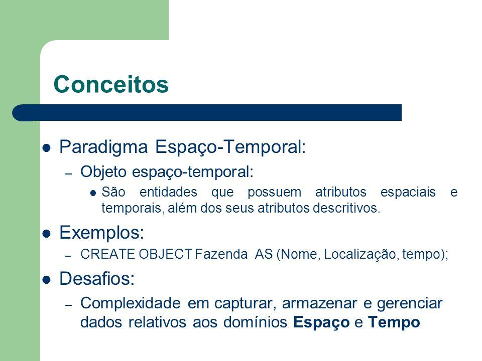 Conceitos Paradigma Espaço-Temporal: Exemplos: Desafios: