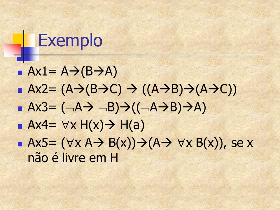Exemplo Ax1= A(BA) Ax2= (A(BC)  ((AB)(AC))