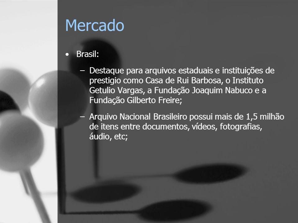 Mercado Brasil: