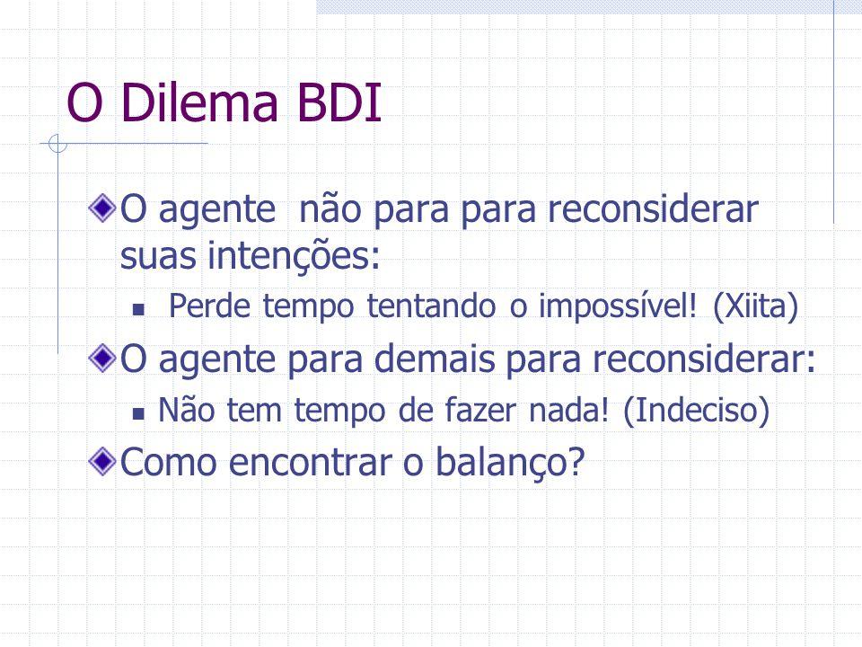 O Dilema BDI O agente não para para reconsiderar suas intenções: