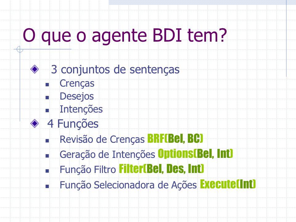 O que o agente BDI tem 3 conjuntos de sentenças 4 Funções Crenças
