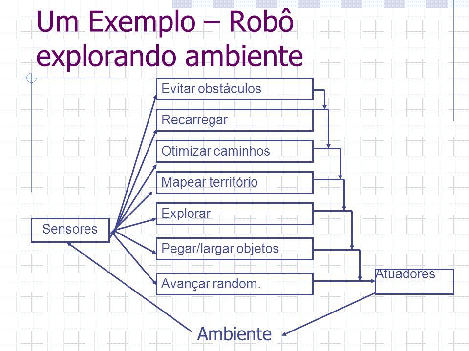 Um Exemplo – Robô explorando ambiente