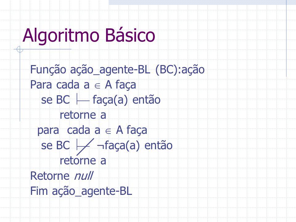 Algoritmo Básico Função ação_agente-BL (BC):ação Para cada a  A faça