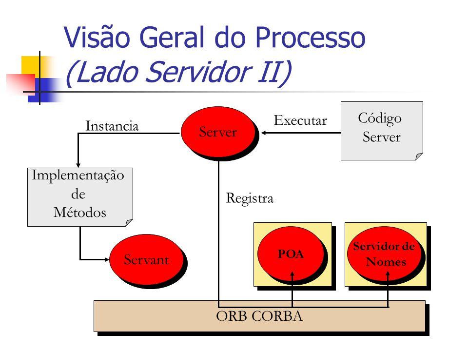 Visão Geral do Processo (Lado Servidor II)