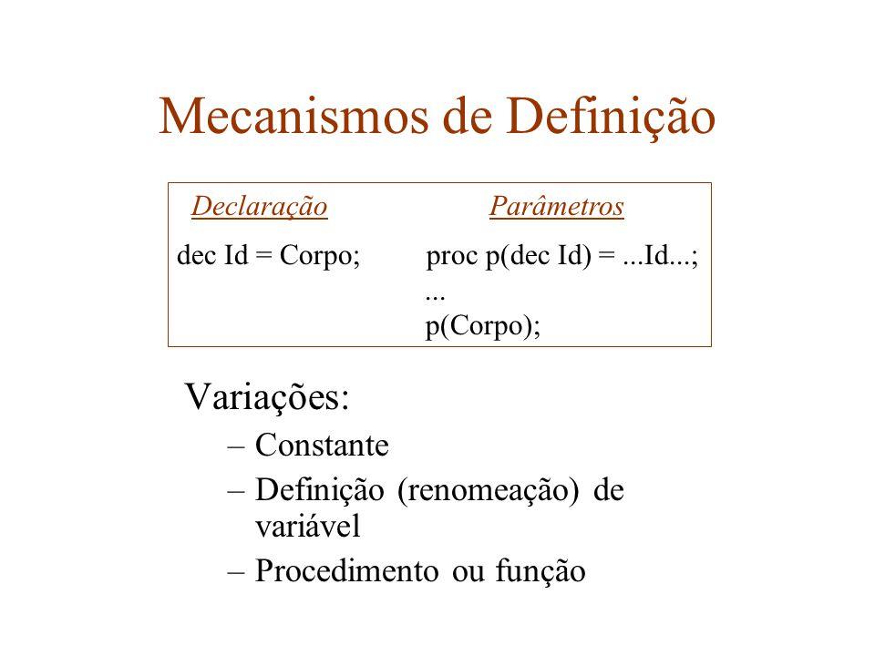 Mecanismos de Definição