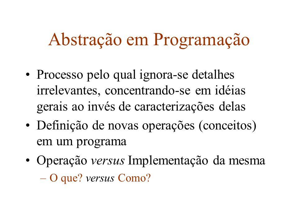 Abstração em Programação
