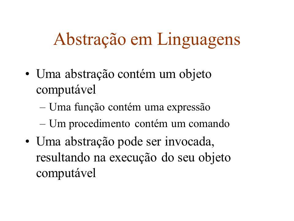 Abstração em Linguagens