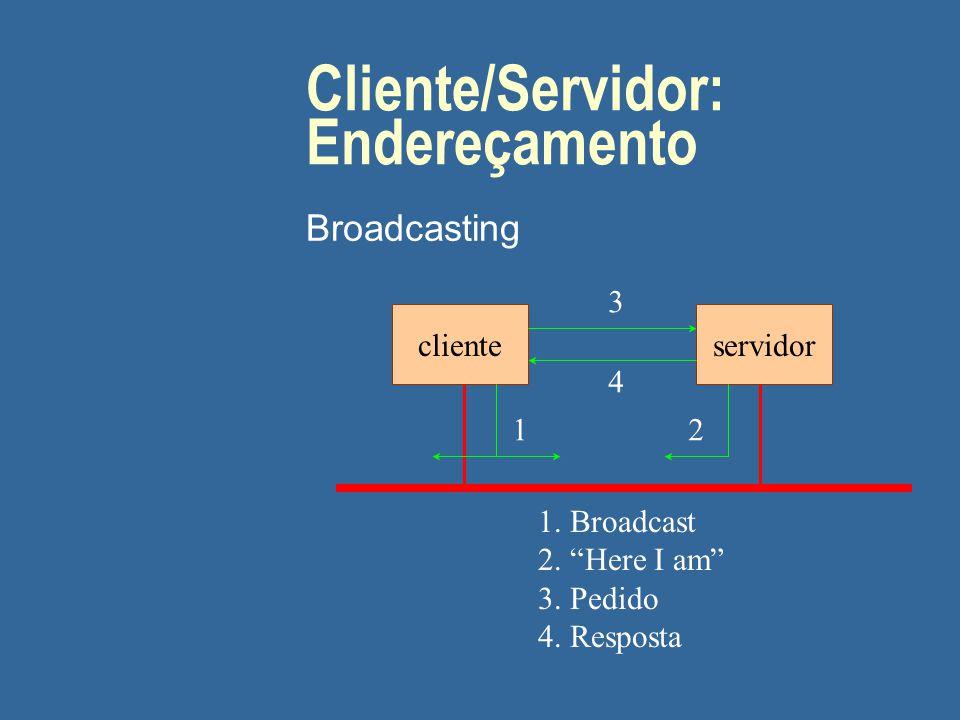 Cliente/Servidor: Endereçamento