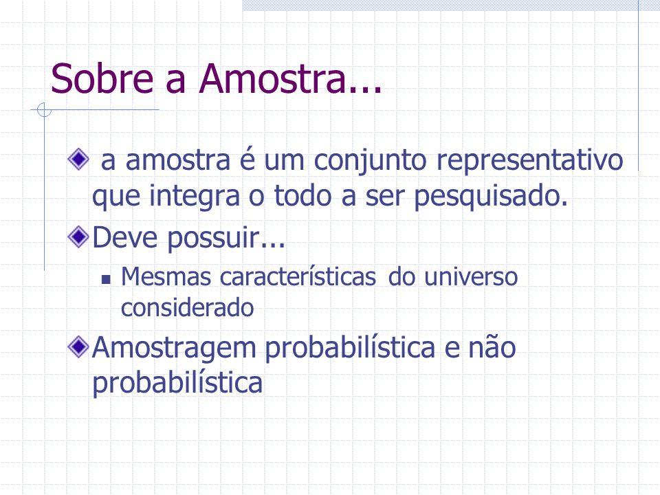Sobre a Amostra... a amostra é um conjunto representativo que integra o todo a ser pesquisado. Deve possuir...