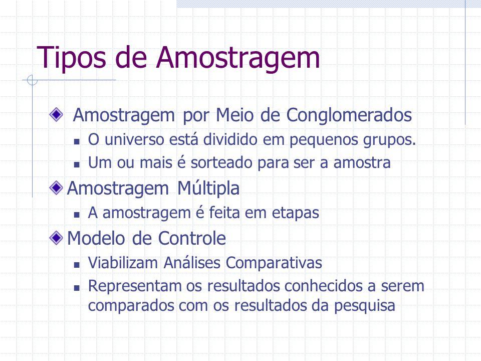 Tipos de Amostragem Amostragem por Meio de Conglomerados