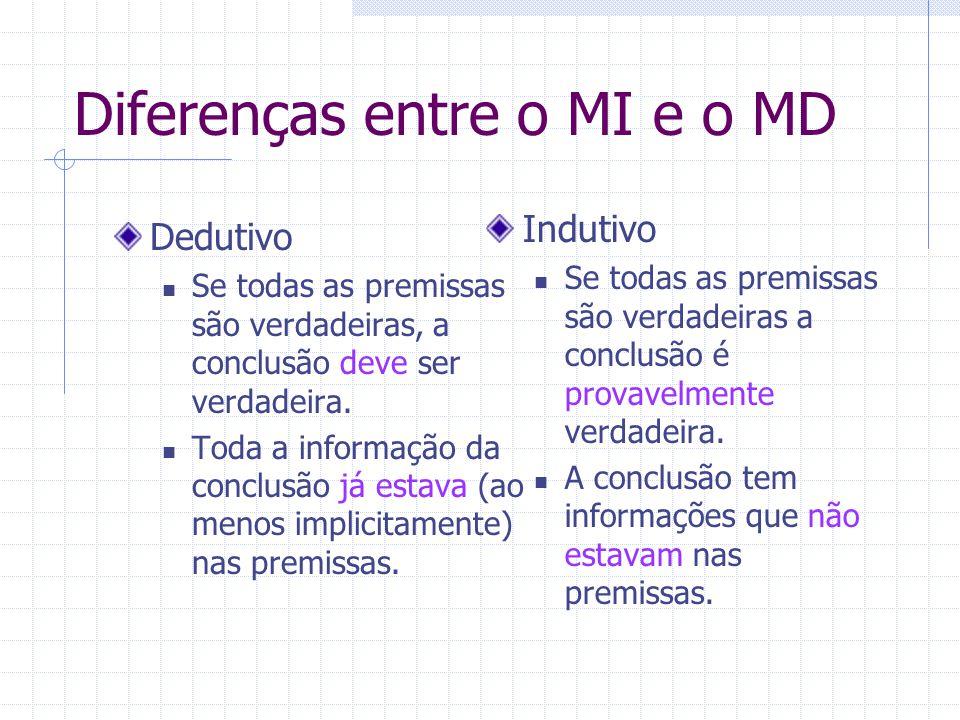 Diferenças entre o MI e o MD