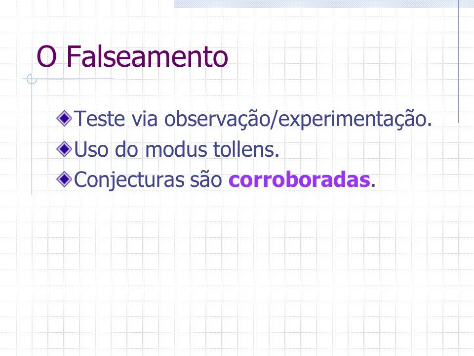O Falseamento Teste via observação/experimentação.