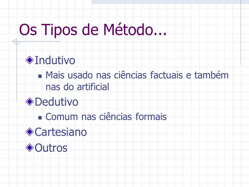 Os Tipos de Método... Indutivo Dedutivo Cartesiano Outros