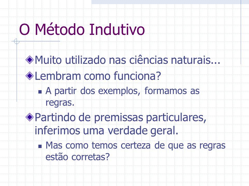 O Método Indutivo Muito utilizado nas ciências naturais...