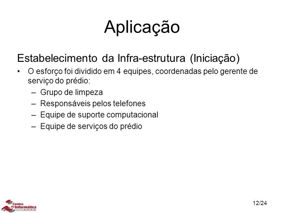 Aplicação Estabelecimento da Infra-estrutura (Iniciação)