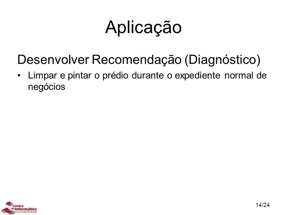 Aplicação Desenvolver Recomendação (Diagnóstico)