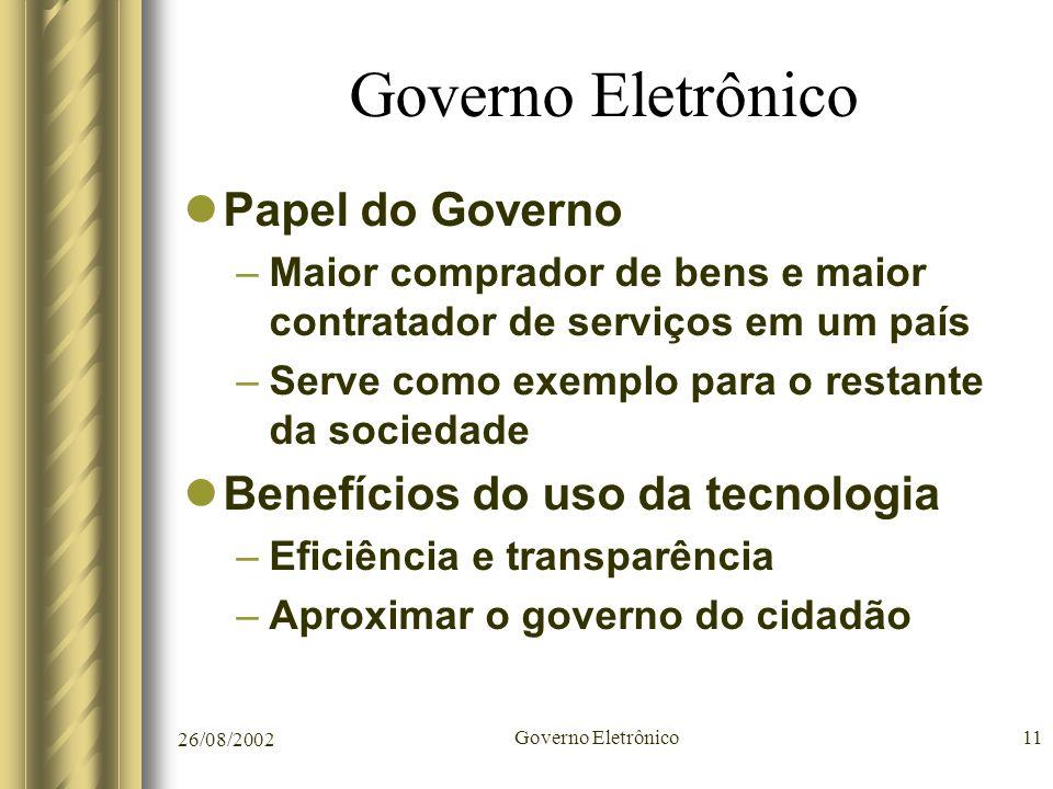 Governo Eletrônico Papel do Governo Benefícios do uso da tecnologia