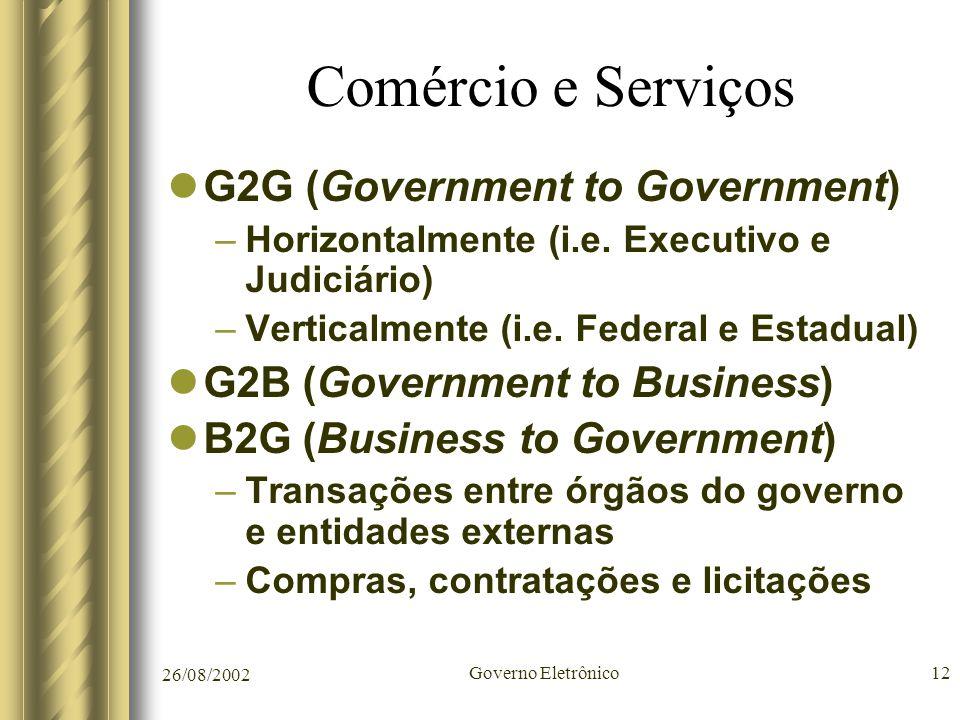 Comércio e Serviços G2G (Government to Government)