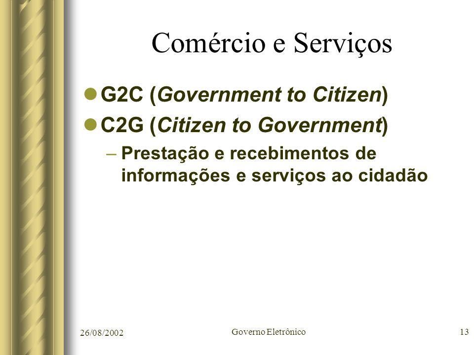 Comércio e Serviços G2C (Government to Citizen)