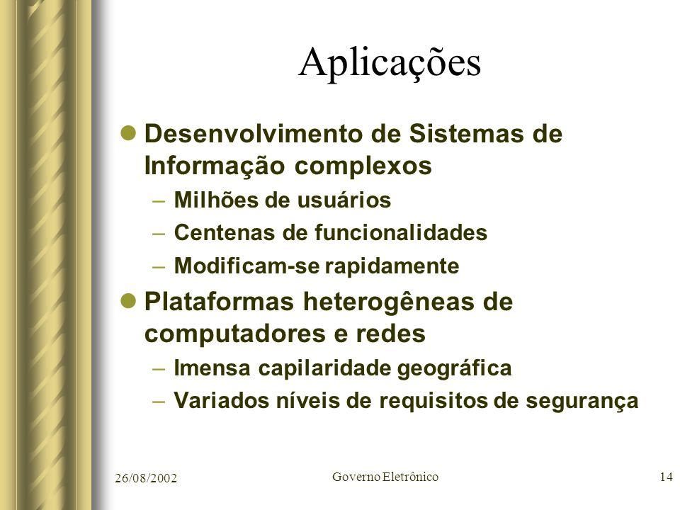 Aplicações Desenvolvimento de Sistemas de Informação complexos