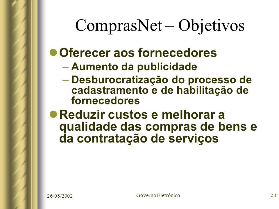 ComprasNet – Objetivos