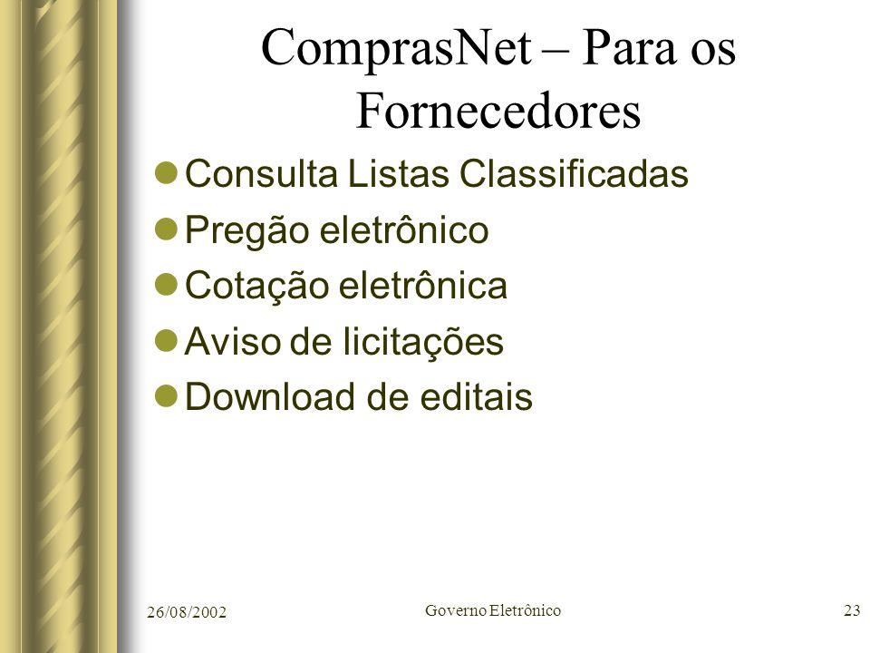 ComprasNet – Para os Fornecedores