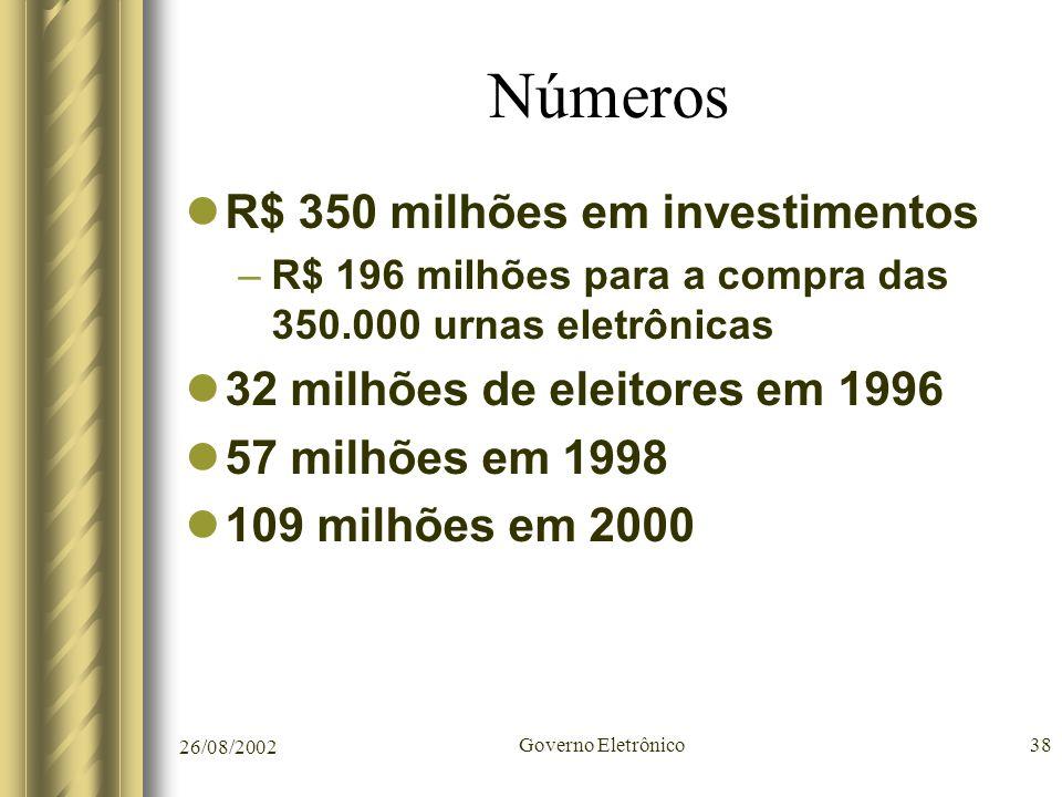 Números R$ 350 milhões em investimentos