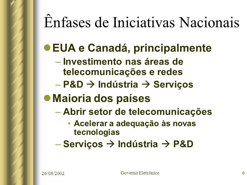 Ênfases de Iniciativas Nacionais