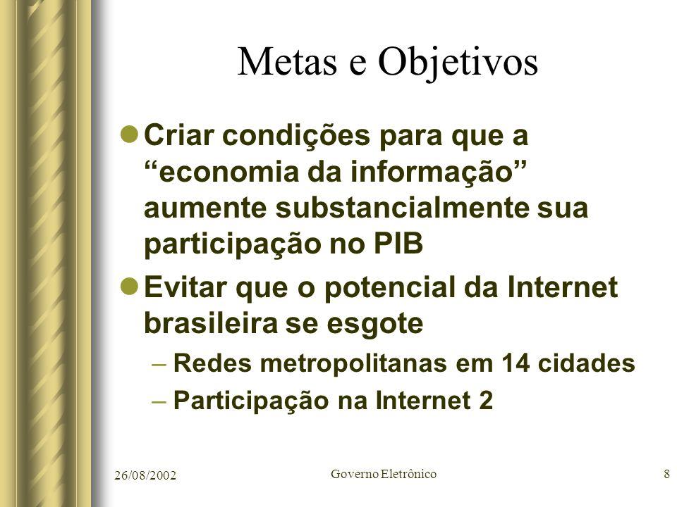 Metas e Objetivos Criar condições para que a economia da informação aumente substancialmente sua participação no PIB.