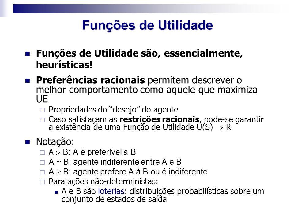 Funções de Utilidade Funções de Utilidade são, essencialmente, heurísticas!