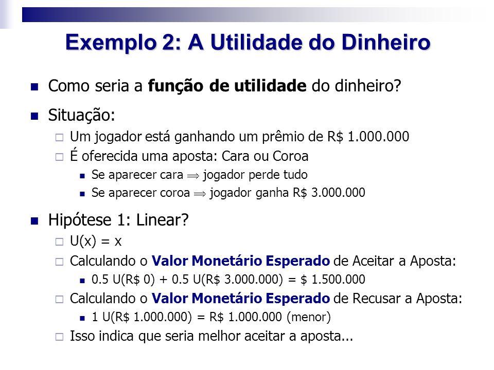 Exemplo 2: A Utilidade do Dinheiro