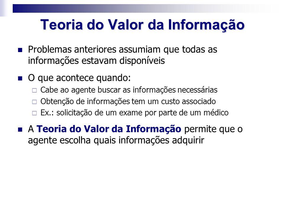 Teoria do Valor da Informação