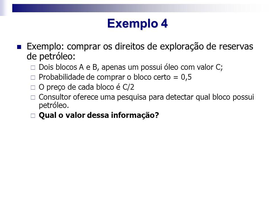 Exemplo 4 Exemplo: comprar os direitos de exploração de reservas de petróleo: Dois blocos A e B, apenas um possui óleo com valor C;