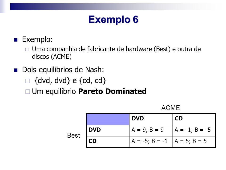 Exemplo 6 Exemplo: Dois equilibrios de Nash: {dvd, dvd} e {cd, cd}