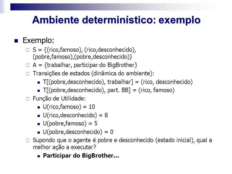 Ambiente determinístico: exemplo