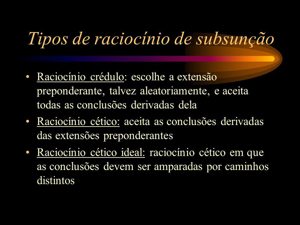 Tipos de raciocínio de subsunção