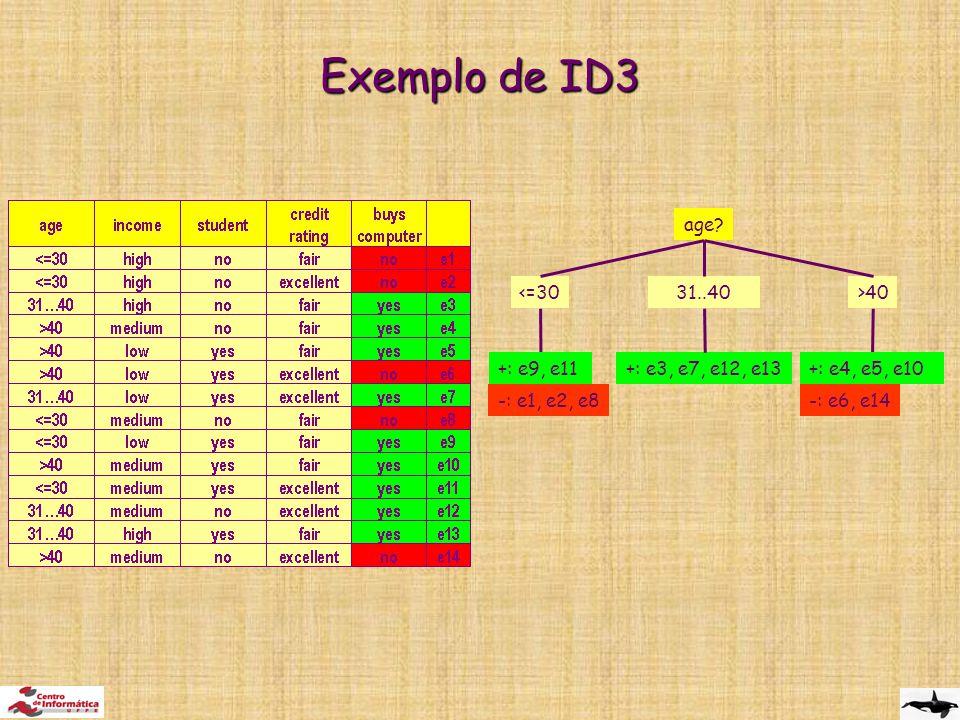 Exemplo de ID3 age <=30 31..40 >40 +: e9, e11