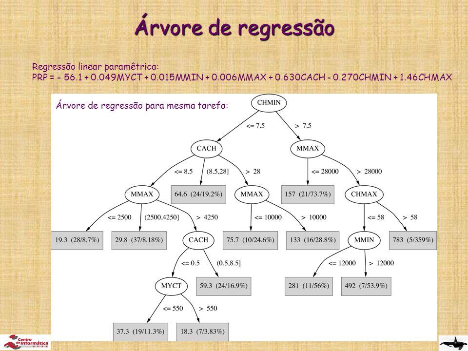 Árvore de regressão Regressão linear paramêtrica: