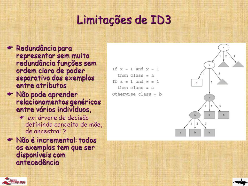 Limitações de ID3 Redundância para representar sem muita redundância funções sem ordem claro de poder separativo dos exemplos entre atributos.