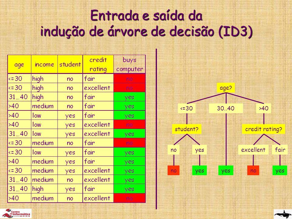 Entrada e saída da indução de árvore de decisão (ID3)