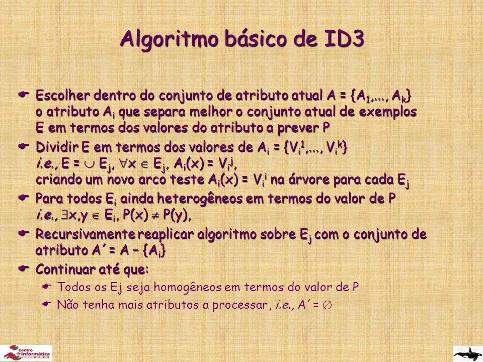 Algoritmo básico de ID3