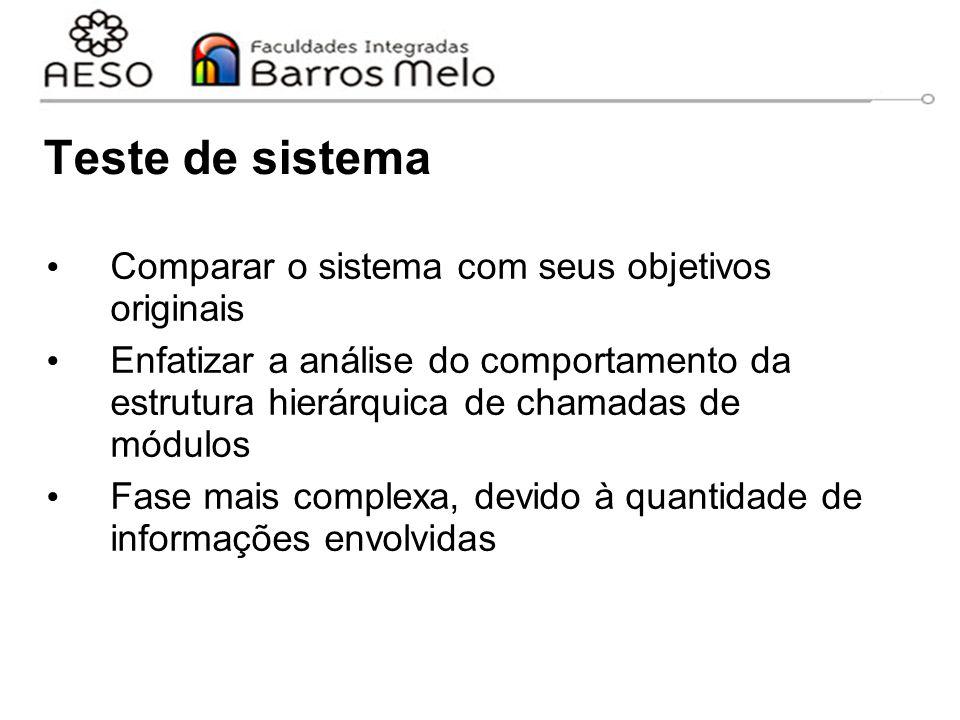 Teste de sistema Comparar o sistema com seus objetivos originais